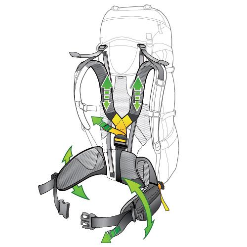 Système de dos Aircomfort pour sac à dos Deuter