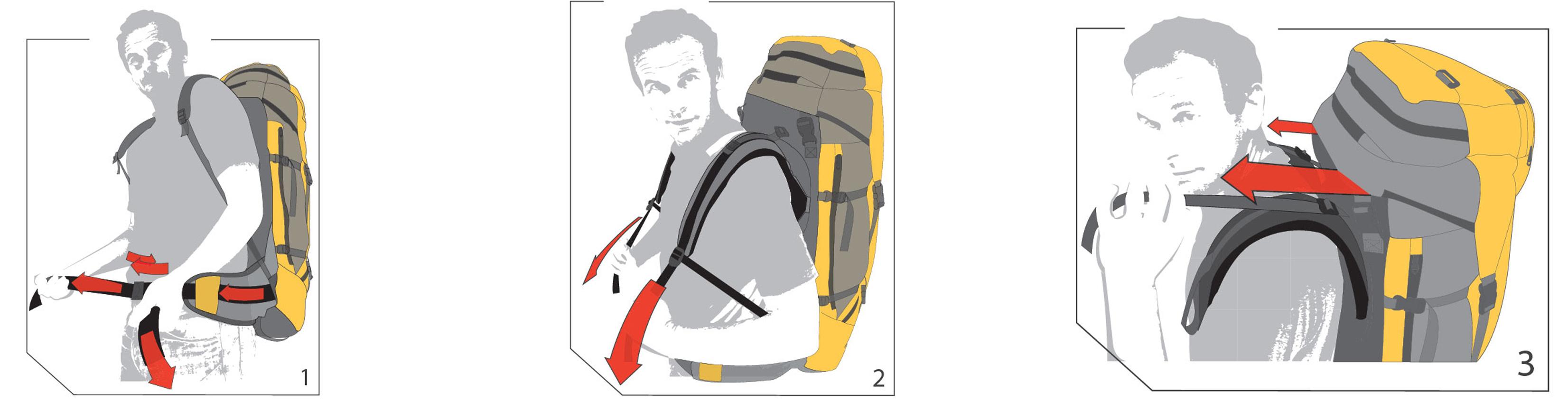 Préférence Comment bien régler et remplir son sac à dos de randonnée ? ZH28