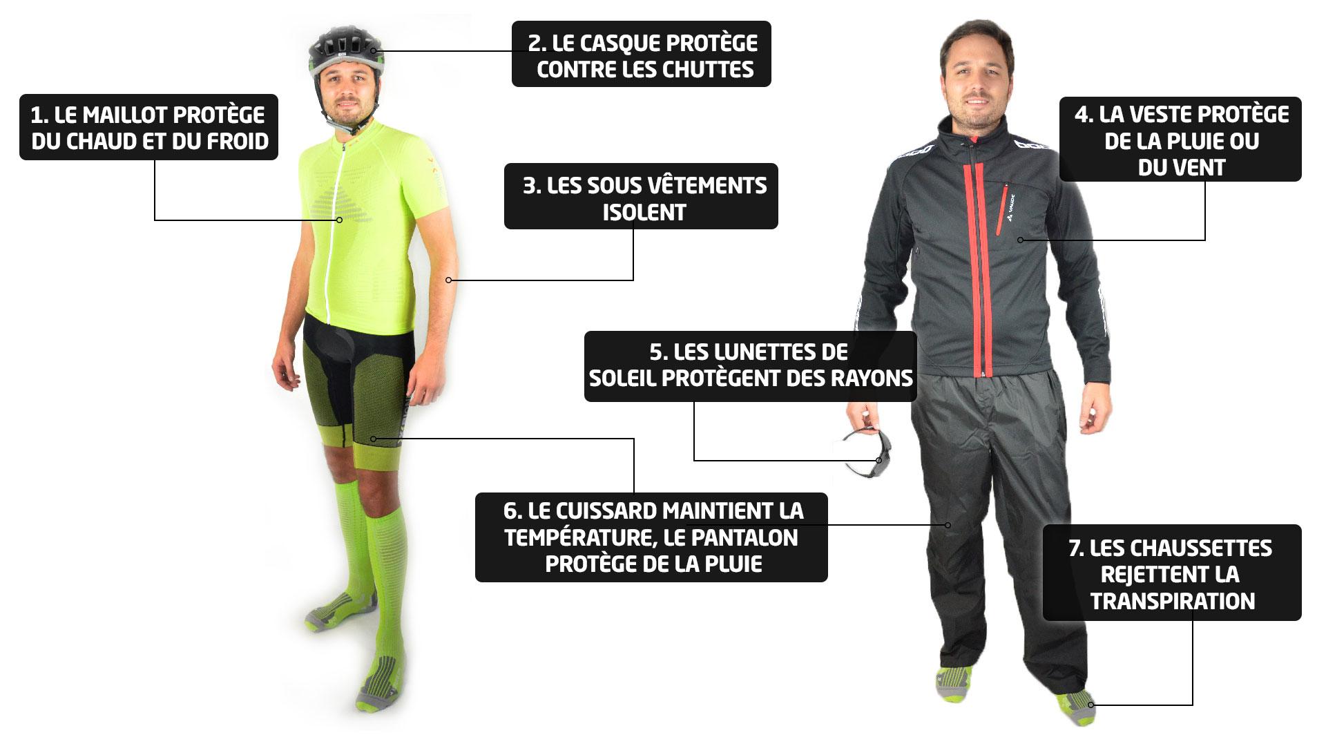vetements pour cyclistes